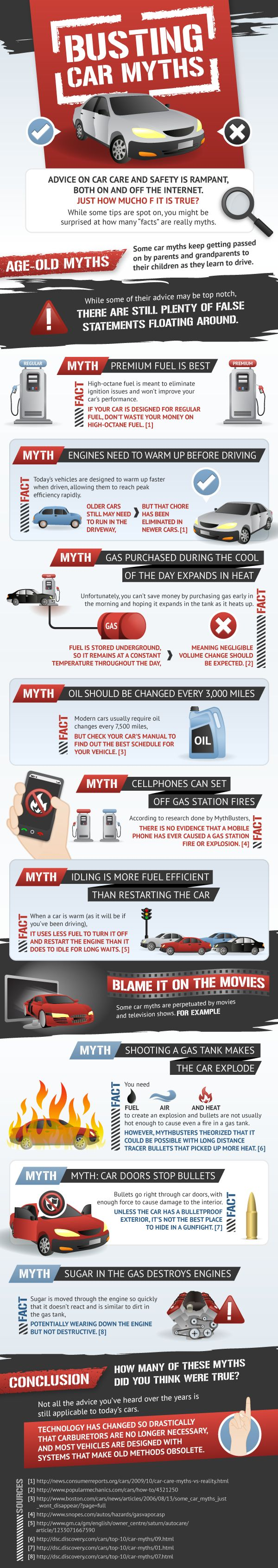 """Advice on car care and safety is rampant, both on and off the internet. Just how much of it it true? While some tips are spot on, you might be surprised at how many """"facts"""" are really myths."""