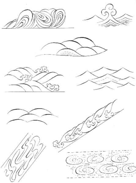 Cahide Keskiner - Minyatür Sanatında Doğa Çizim ve Boyama Teknikleri Deniz ve akıntılar
