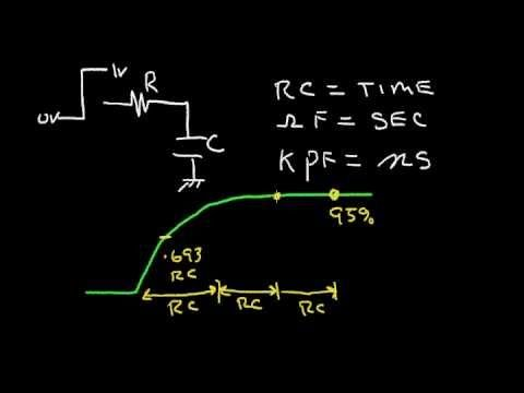 A Simple Resistor Capacitor (RC) Circuit