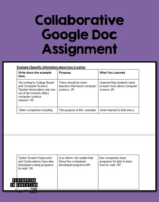 A collaborative learning technology lesson using Google docs for 6th grade 6.RI.3