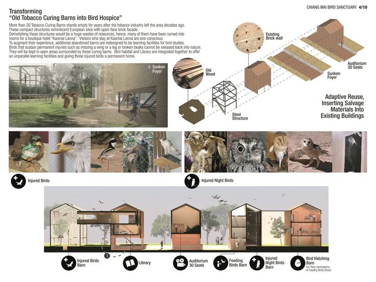 Site 1: Boutique hotel, transforming old tobacco-curing barns into bird hospices.