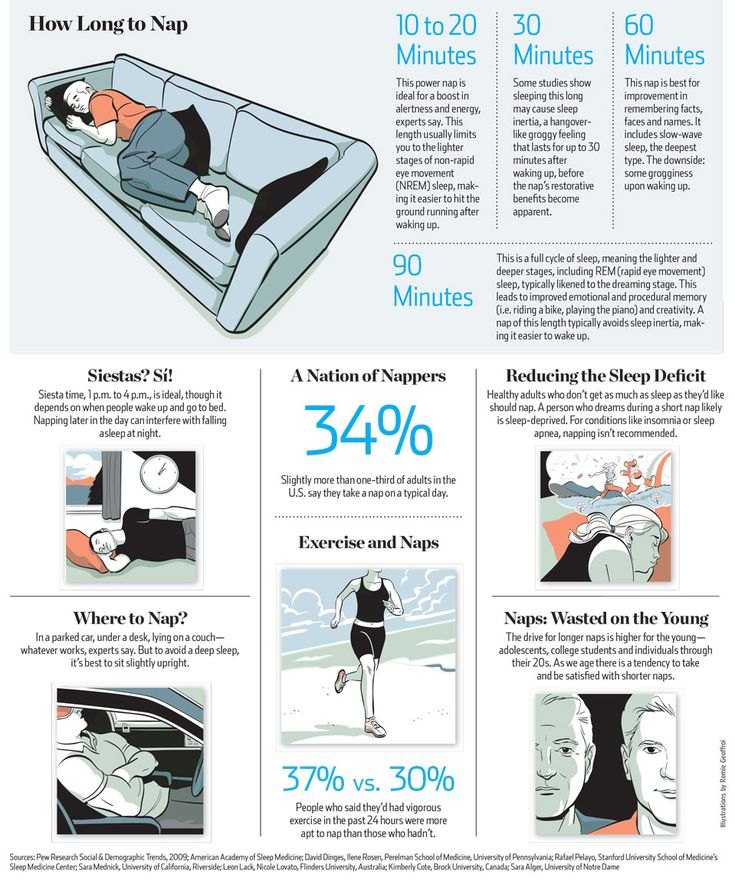The Perfect Nap: Sleeping Is a Mix of Art and Science