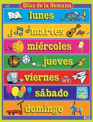 Spanish Accents | Spanish Small Talk