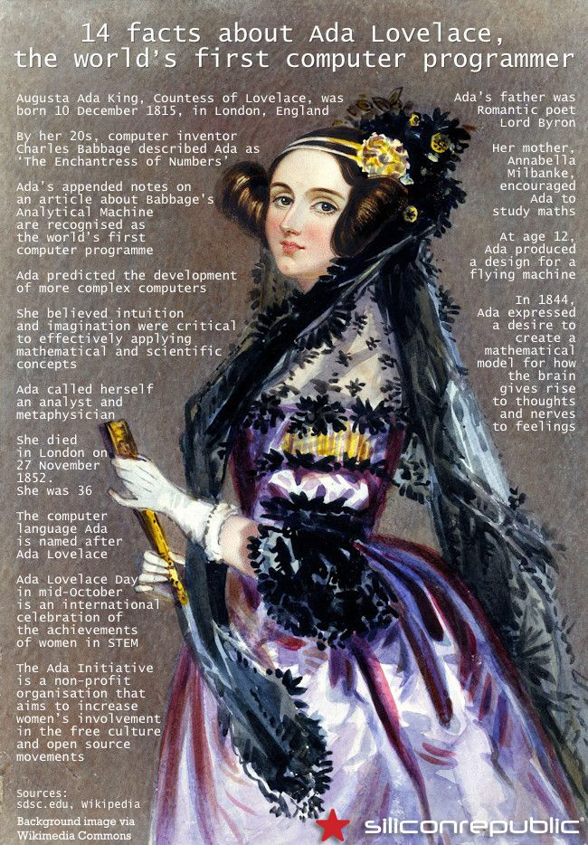 14 facts about Ada Lovelace, the world's first computer programmer - Irish Innovation News – Siliconrepublic.com