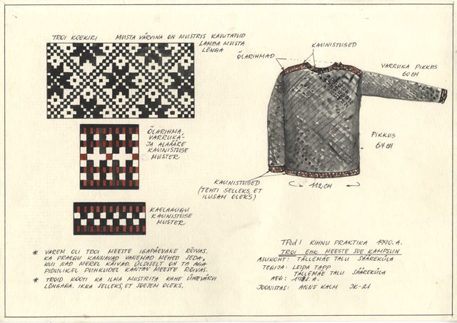 An Estonian design and beautiful illustration for a sweater - from Kihnu Island