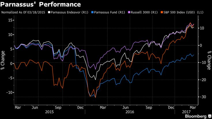 Stock-Picking Champ Is a Do-Gooder Who Doesn't Overdo Idealism - Bloomberg