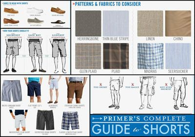 A Man's Guide to Wearing Shorts | The Art of Manliness (because you need to stop listening to your father, God love him)