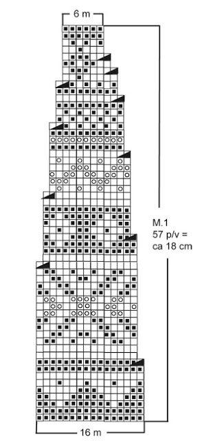 Блог о вязании и рукоделии: Лопапейса из альпаки. Дизайн DROPS