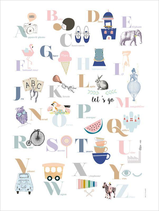 ABC Poster for Kids, Illustration Cité Candide - L'Affiche Moderne