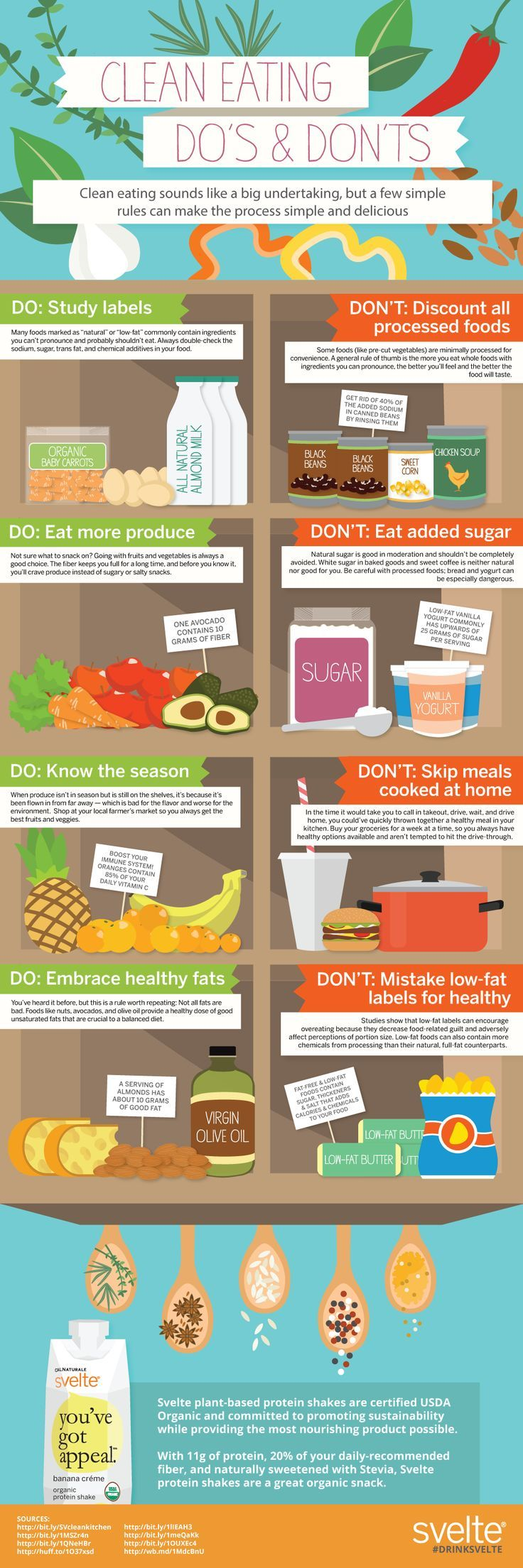 Clean eating sounds like a big undertaking, but a few simple rules can make the process simple and delicious. #infographic