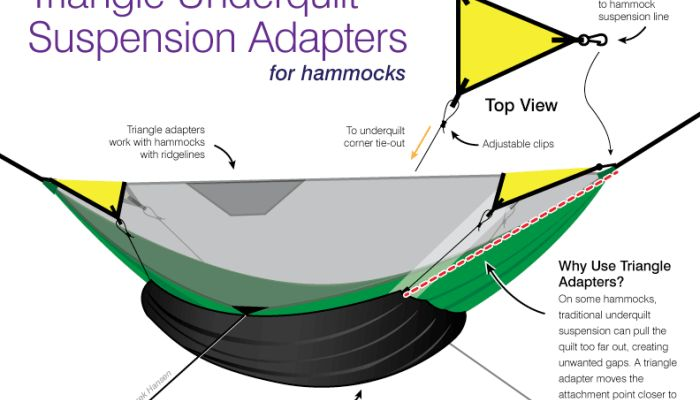 Camping Hammock underquilt suspension Triangle adapters ...