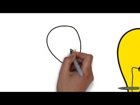 Design thinking Design thinking is a way to solve a complicated problem in a imaginative way. This is a video, is very clean and organize, you can understand since its pretty simple. Its perfect for people who don't like to read long paragraph about it but prefer to watch a  short video, that explains everything about it.