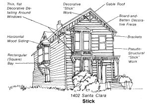 119 best eastlake craftsman images on pinterest for Victorian stick style house plans
