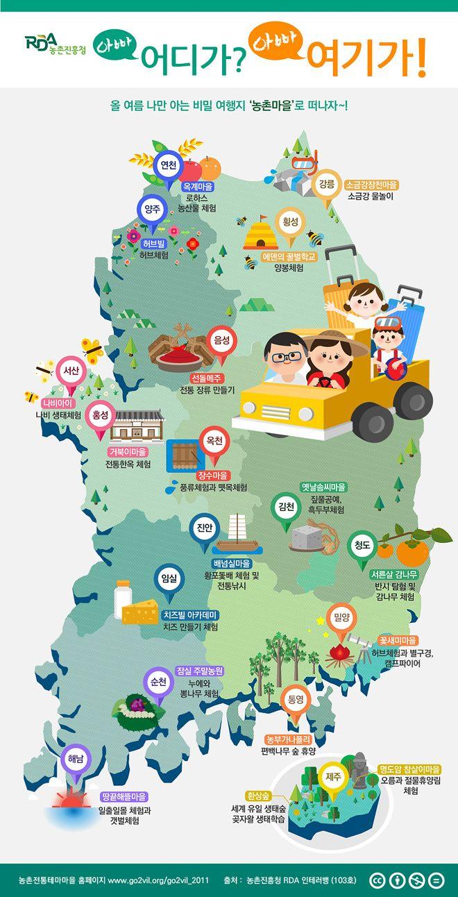 [Infographic] '아빠, 올 여름엔 어디가?' 전국 농촌마을 체험에 관한 인포그래픽