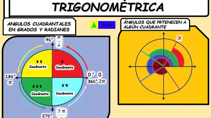 11 best TRIGONOMETRÍA images on Pinterest | Casos, Funciones de y ...