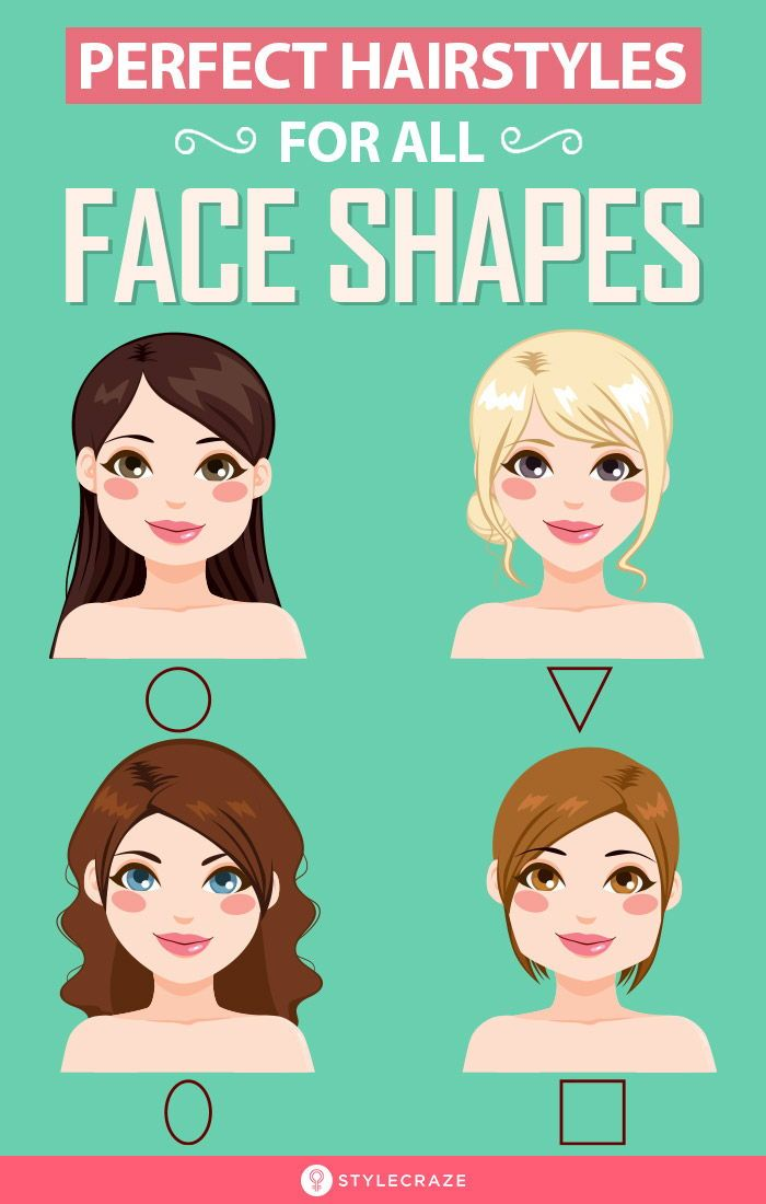 Hairstyles For All Face Shapes In 2020 Natural Hair Styles Easy Face Shapes Hair Styles