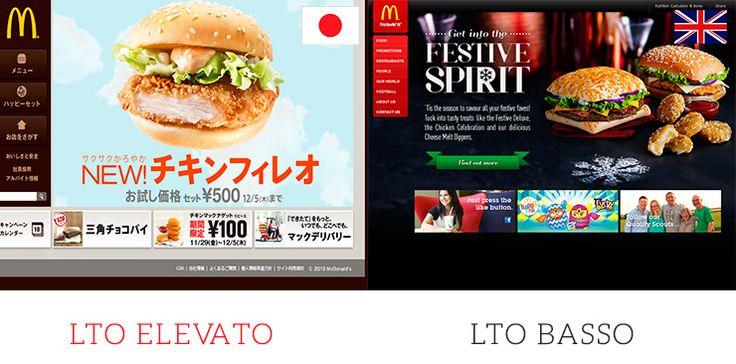 Le differenze culturali nel #webdesign : #usabilità e #Ux che cambia a seconda della cultura e della provenienza degli utenti. Un sito giapponese sarà come uno tedesco? Quali sono i fattori che fanno la differenza? Ce ne parla Aleweb - Graphic & Web Designer attraverso la teoria delle 5 dimensioni della cultura!