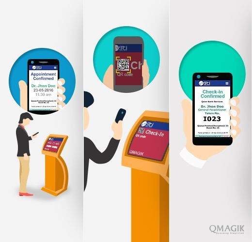 SMS Integrated Feature Via Touch-Screen Panel!!!!!!!!!! #QMagik SMS integrated queue management software provides timely alert to be sent to customers via SMS while they are in the queue.