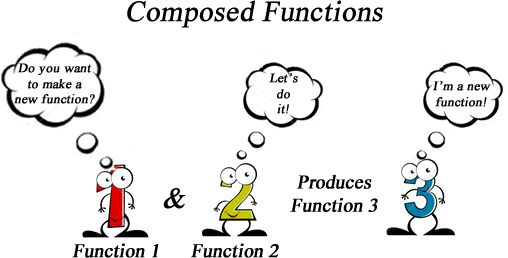 7 best Teaching Composition of Functions images on