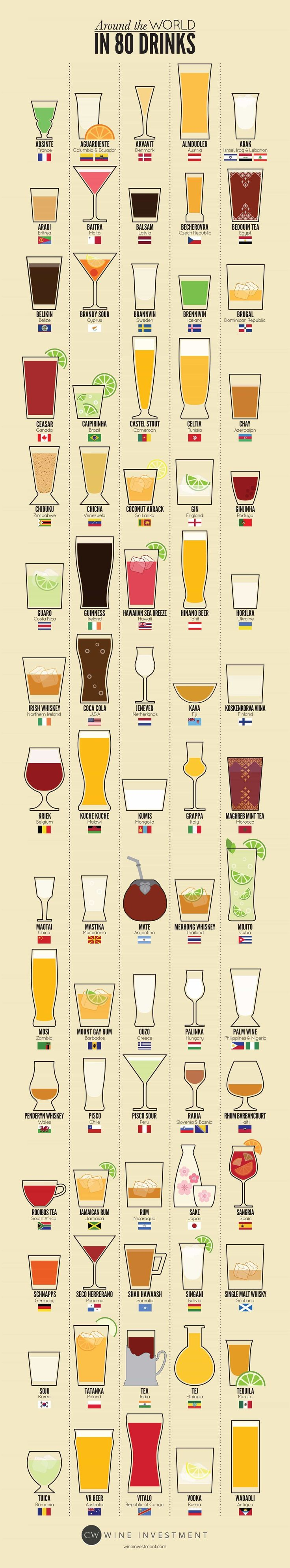 Il giro del mondo in 80 drinks è una infografica che ci mostra una serie di cocktail ed i paesi dove sono stati inventati: la Sangria in Spagna, la grappa..
