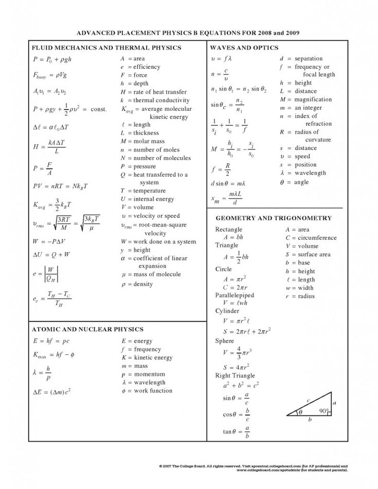 629 best colleges images on pinterest physics knowledge and physics equations 2 fandeluxe Image collections