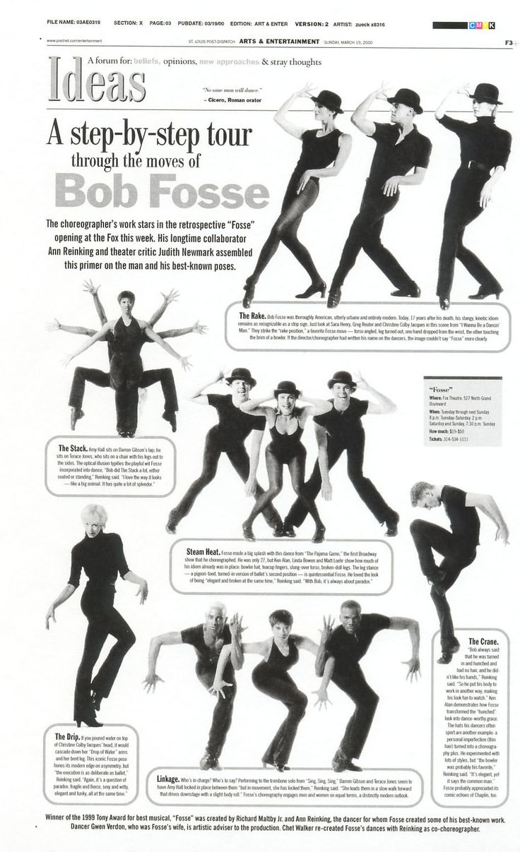Bob Fosse was one of the most iconic Broadway choreographers of all time.  He helped show that dance ability is extremely important in a musical theater career.  While dance is one of my stronger suits, I still wish to continue improving my abilities in dance and tumbling, and possibly strengthening my ability as a choreographer.