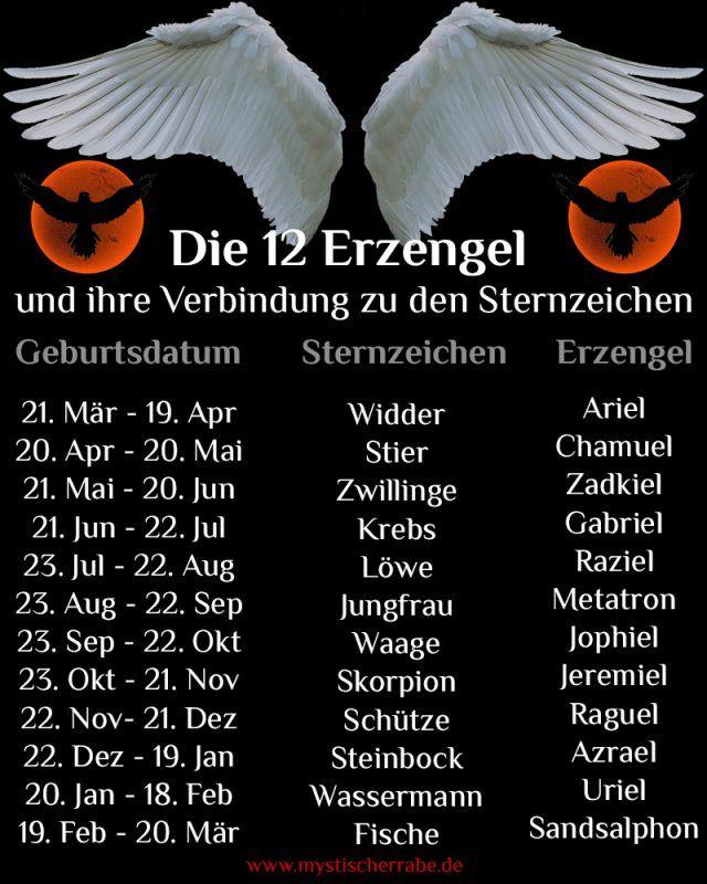 Die 12 Erzengel Und Ihre Verbindung Zu Den Sternzeichen Erzengel Sternzeichen Engel