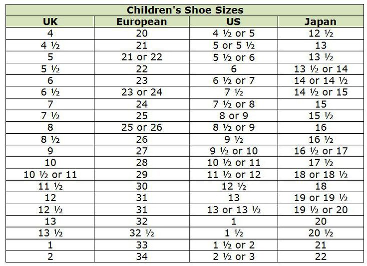 Shop Abroad With These Clothing Size Conversion Charts Shoe Size Chart Kids Toddler Shoe Size Chart Clothing Size Chart
