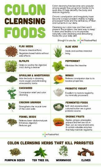 Diet colon diet
