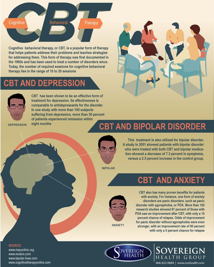 the effectiveness of cognitive behavioral therapy regarding the treatment of mental disorders This is also further supported by (freeman and power, 2007, p30) who state, there have been numerous randomised clinic trials that support the efficacy and effectiveness of cognitive therapy for depression, across a variety of clinical settings and populations (for review, see clark, beck and alford 1999 de rubeis and crits-christophe 1998 dobson 1999 robinson,berman and neimeyer 1990) (freeman and power, 2007,p30).