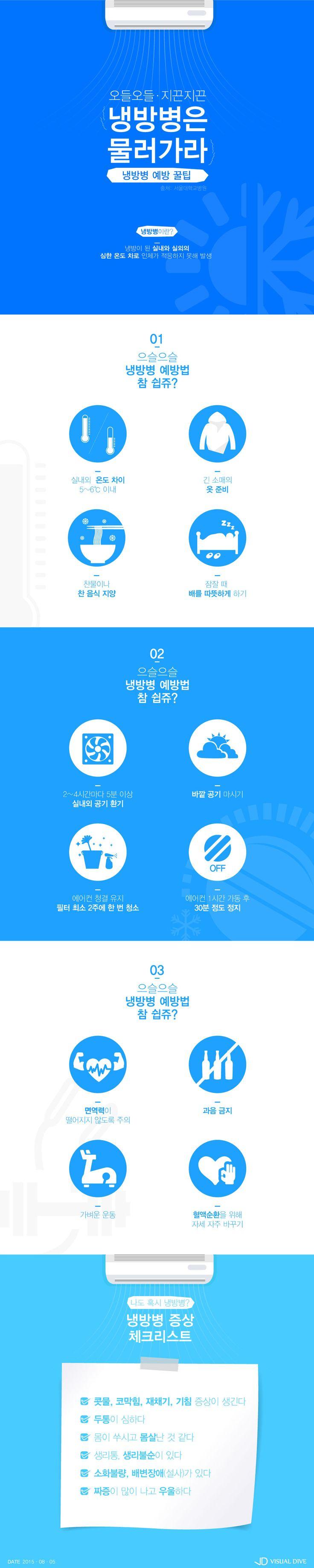 여름 불청객 '냉방병' 예방 꿀팁 [인포그래픽] #Air_conditioningitis / #Infographic ⓒ 비주얼다이브 무단 복사·전재·재배포 금지