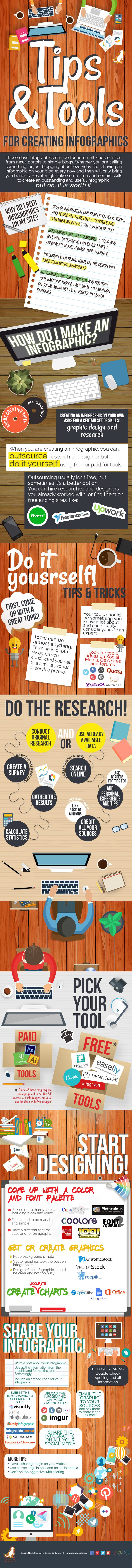 Tips & Tools For Creating Infographics Infographic - http://elearninginfographics.com/tips-tools-creating-infographics-infographic/