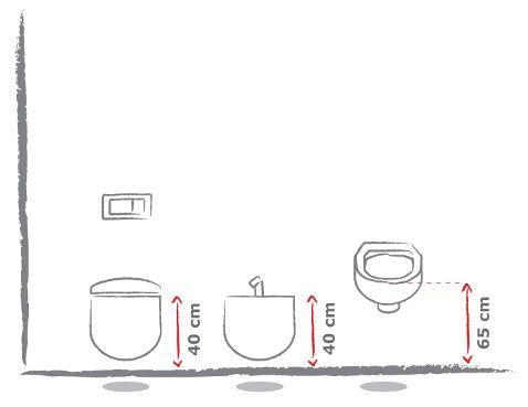 WYSOKOŚĆ Sanitariaty stojące mają swoją określoną wysokość, trudniej jest z sanitariatami podwieszanymi. Zasada brzmi: górna krawędź muszli sedesu i bidetu powinna znajdować się na wysokości 40 cm nad podłogą, górna krawędź muszli pisuaru - na wysokości 65 cm.
