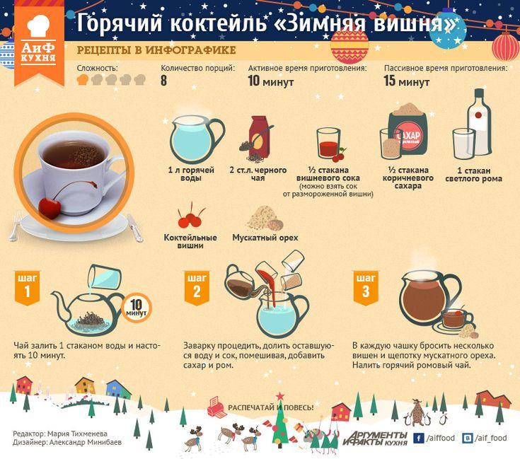 Как приготовить горячий коктейль «Зимняя вишня» | Стол | Новый год | Аргументы и Факты