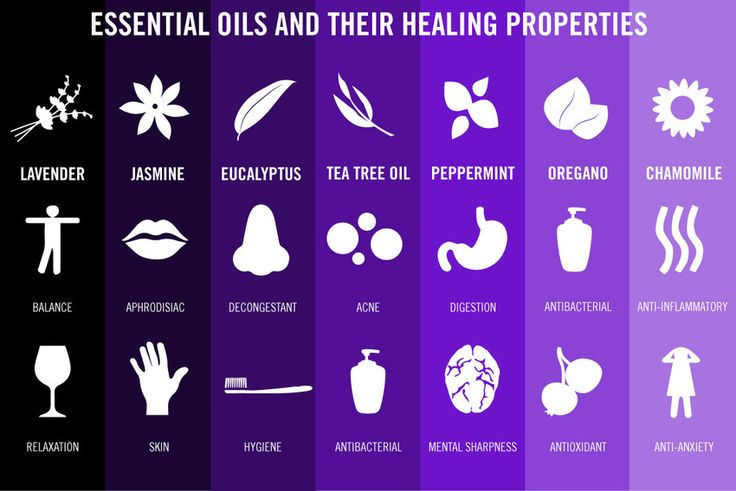 There are so many tips about aroma therapy, great articles, follow: Pure from Nature, LLC on Facebook!