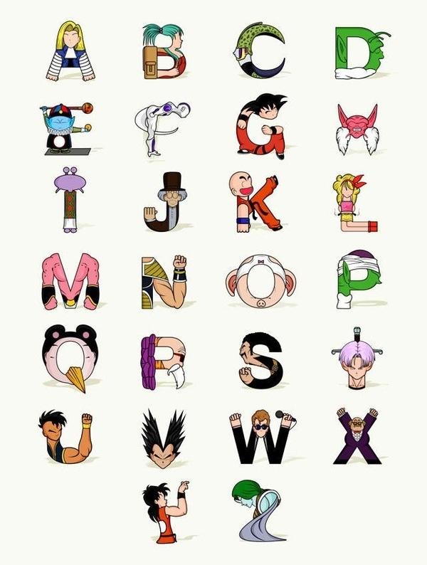 Viking Alphabet