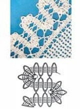 Bruges Lace Crochet is a specific decorative lace crochet. It has also been called Brugge crochet and Russian lace crochet. Originating in Belgium...