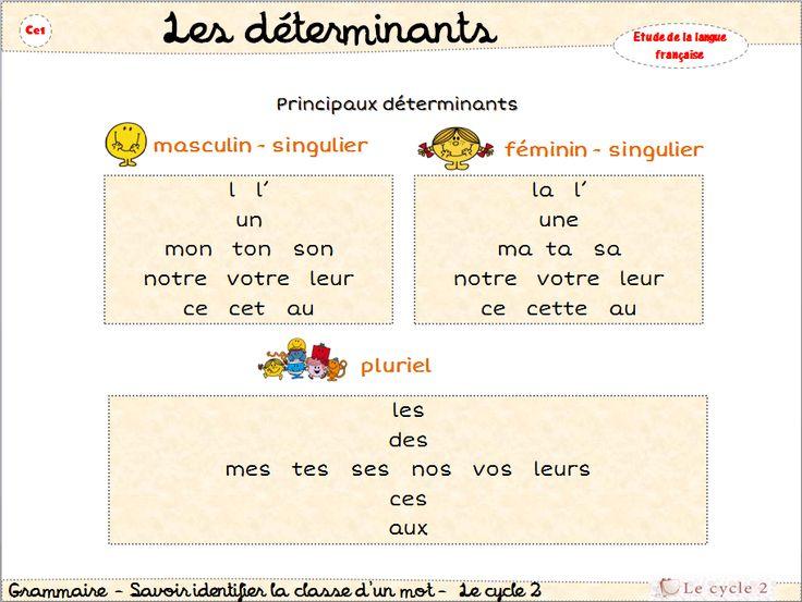 Les 9 meilleures images du tableau Grammaire - les déterminants sur Pinterest | Exercices ...