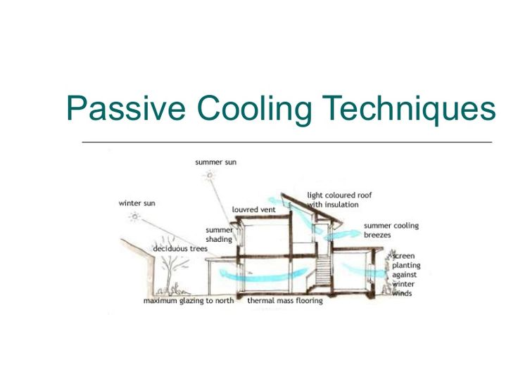 Image result for passive techniques in architecture