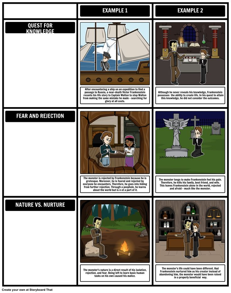 an analysis of tragic elements in frankenstein by mary shelley Mary shelley's frankenstein uses many elements of both gothic literature and romantic literature being written in 1818 the novel was placed well in the romantic era frankenstein uses very descriptive language to create beautiful scenery but also dark suspenseful settings the novel works very.