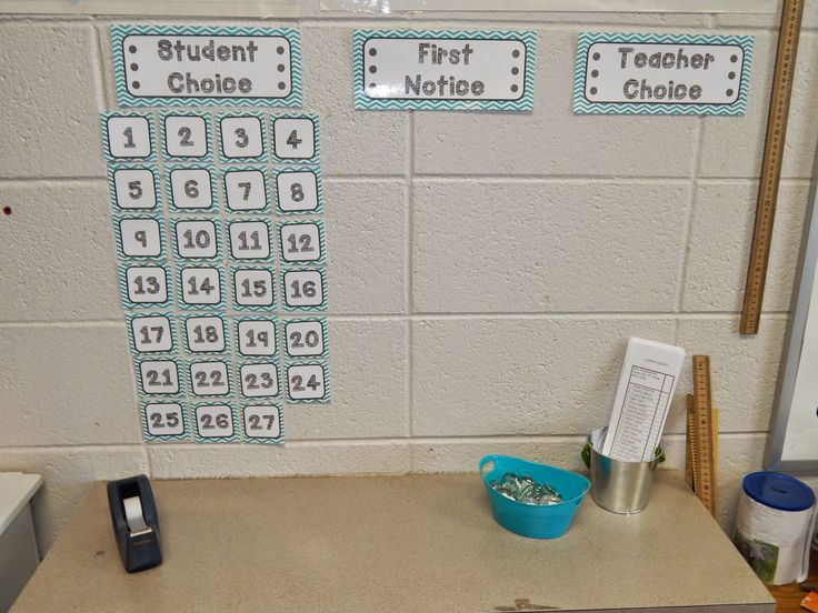 Collaborative Classroom Management : New classroom set up encouraging self directed learning