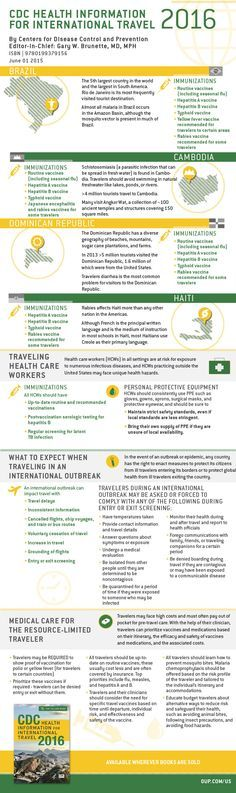 What do you need to know before heading to Brazil, Cambodia, the Dominican Republic or another country that requires immunization prior to your arrival? What should you know if you're a health care worker traveling abroad? What should you expect if you need to travel during during an international outbreak? Stay up to date on the latest travel medicine information with an infographic from the CDC. #health