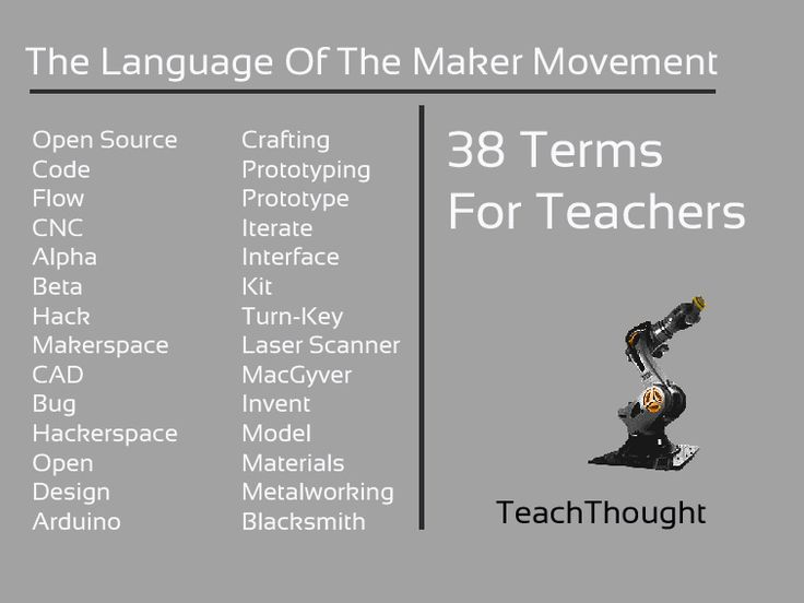 15 Best Images About Maker Movement On Pinterest Digital