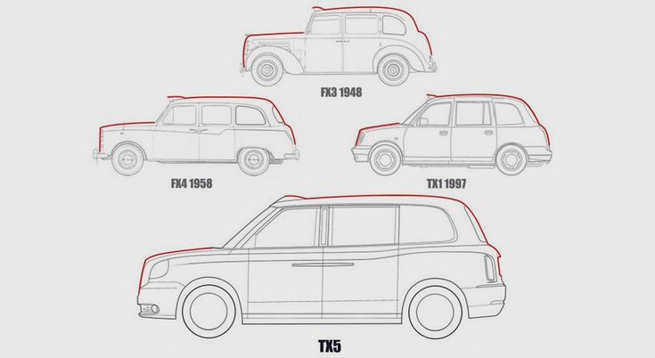 Компания Geely выведет новое такси TX5 намировой рынок