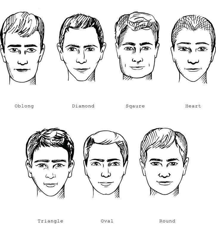 What Face Shape Do You Have