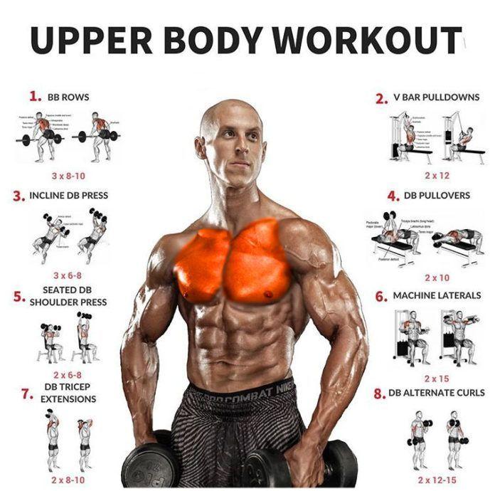 Upper Body Workout Gymworkoutroutines Upper Body Workout Men Shoulder Workout Upper Body Workout