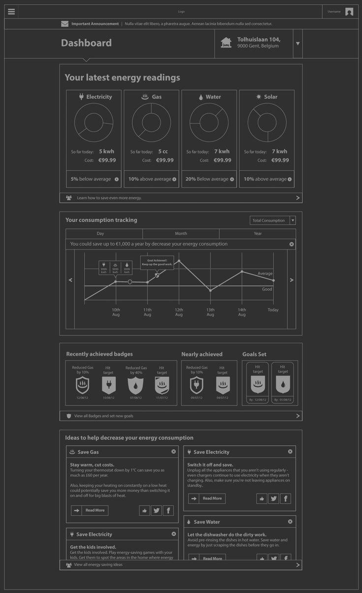 Energy Impact, UI Design