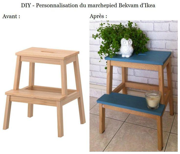 Personnalisation du marchepied Bekvam d'Ikea #marchepied #Ikea #Bekvam #DIY  Retrouvez