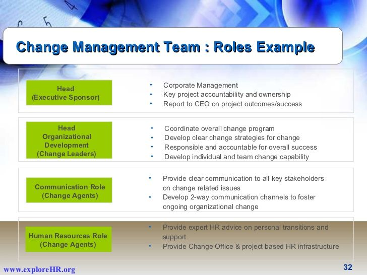 job analysis in rapidly changing organizations management essay Change management means to plan, initiate, realize, control, and finally stabilize change processes on management perceives some change and uncertainty, but they are not likely to make any managers pursuing an analyzer strategy perceive a considerable degree of change and uncertainty.