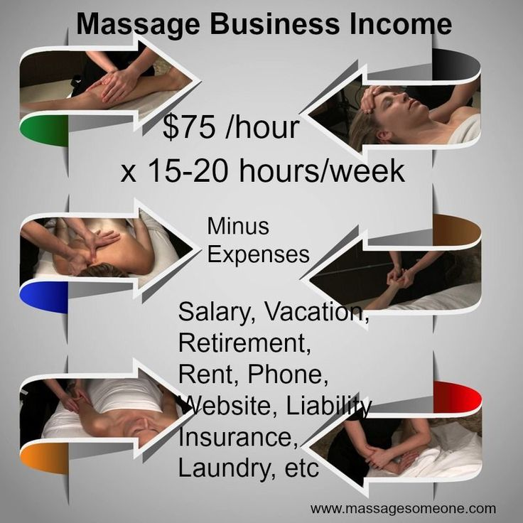 Massage Therapy Salary How much can you